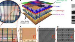 ナノテクノロジーを使用するデータ記憶への理にかなった一歩