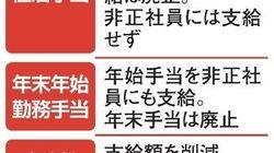 じゃあ正社員の待遇を下げます 正規・非正規の「格差」日本郵政が異例の是正策