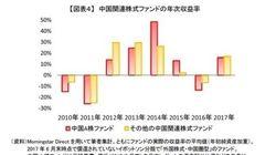 注目が集まる?中国A株ファンド~2017年6月の投信動向:研究員の眼