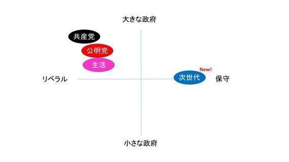 田母神候補の参戦で、激変した東京12区(北区・足立区の一部)の選挙事情