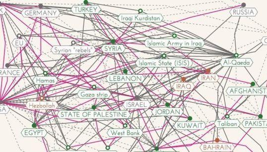 複雑すぎる中東関係がすっと頭に入るインタラクティブマップ