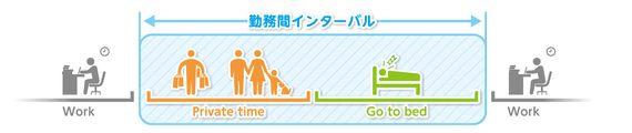 「働き方改革」は「生き方改革」 インターバル規制導入で長時間労働是正を