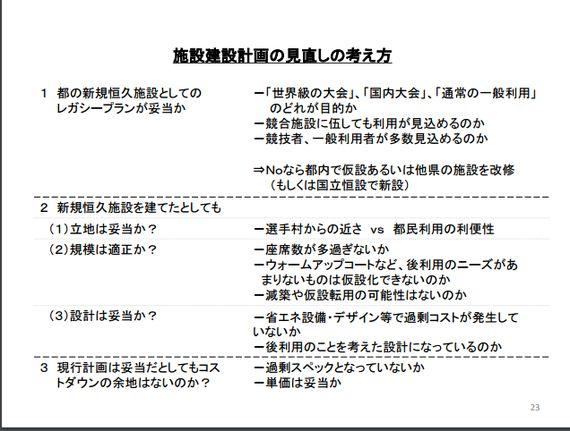 私が2020年東京五輪の招致に賛成した最大の理由は、「明確な期限ができるから」だった