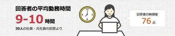 1日7時間勤務やコアタイムなしのフレックス制も。味の素が進める「働き方改革」とは?