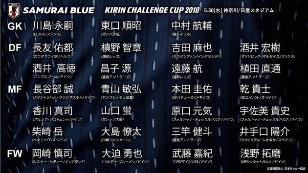 サッカー日本代表、ワールドカップ前・国内最終戦のメンバーが発表。本田、香川ら27人