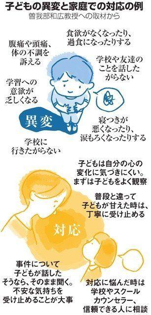 子どもの異変と家庭での対応の例