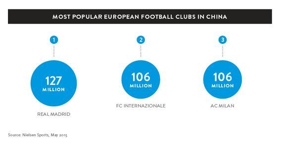 中国が「サッカー超大国」を目指す本当の理由