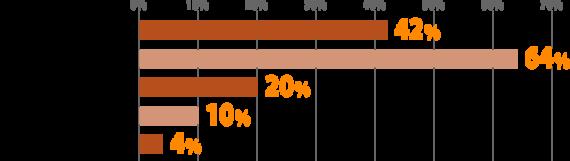 「35歳転職限界説」は完全崩壊。いま、ミドルが給与の大幅アップを狙うべき理由とは?
