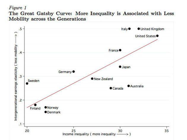社会的格差は800年以上前からずっと続いていることが判明(研究結果)