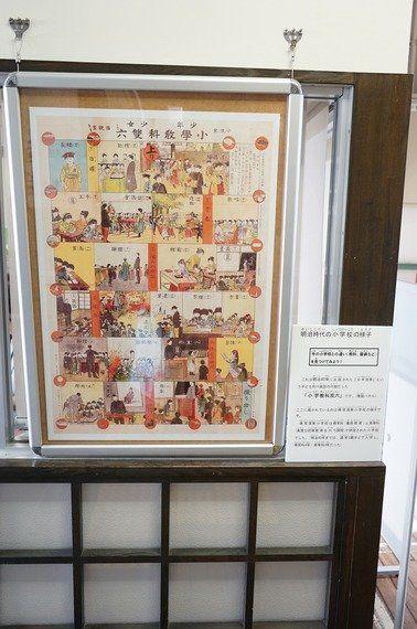 京都市学校歴史博物館に行ってきました。