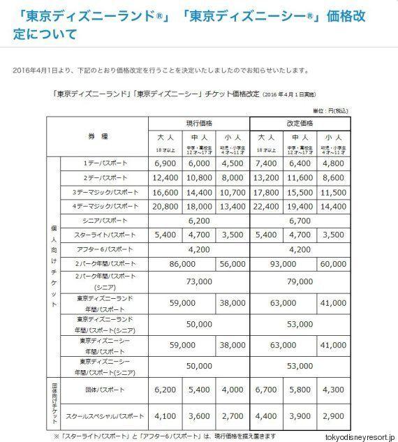東京ディズニーランド&シー、3年連続で値上げ 運営会社は何と説明?