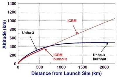 北朝鮮「ミサイル」発射:中国は重い腰を上げるか?
