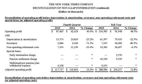 ニューヨーク・タイムズ、〝増益の謎〟と編集局のコスト削減