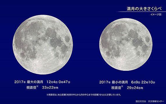 6月9日は満月が最小に見える 梅雨の晴れ間で観察できそう