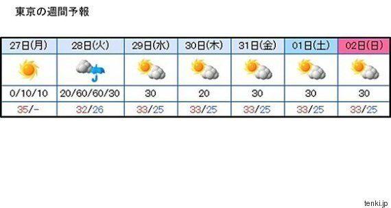 猛暑日、都心で2日連続 暑さ対策は?