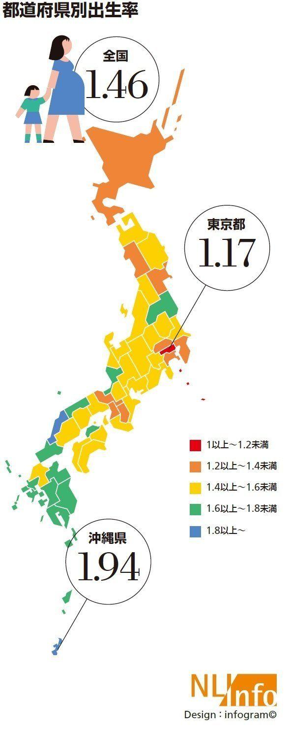都道府県別出生率が浮き彫りにする日本の課題:研究員の眼