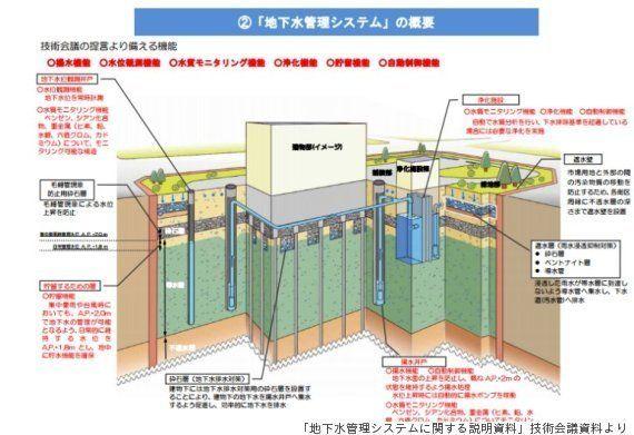 なぜ不正確な報告・情報公開がまかり通ってきたのか?東京都のガバナンスは全面的な見直しを