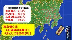 6月最後の土曜日、39年ぶりの暑さに。