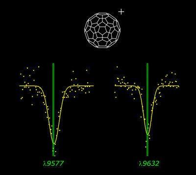 天の川銀河に発見されたフラーレンC60