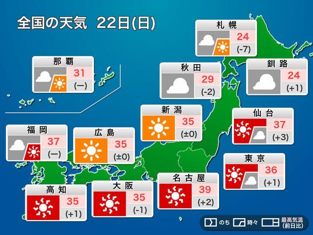 東京で今年最高気温を記録。名古屋も39.5度で更新