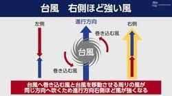 台風12号、進路右側が危険 関東も引き続き警戒を