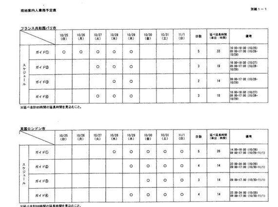 東京都と舛添要一氏がひた隠しにした「黒塗り資料」がついに一部公開!海外出張予算、その驚愕の内容とは...