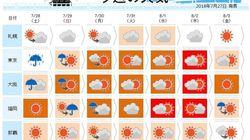 台風12号直撃、その後は再び広く酷暑(週間天気)