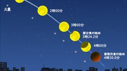 皆既月食、大接近中の火星と共演 観測できる地域は?