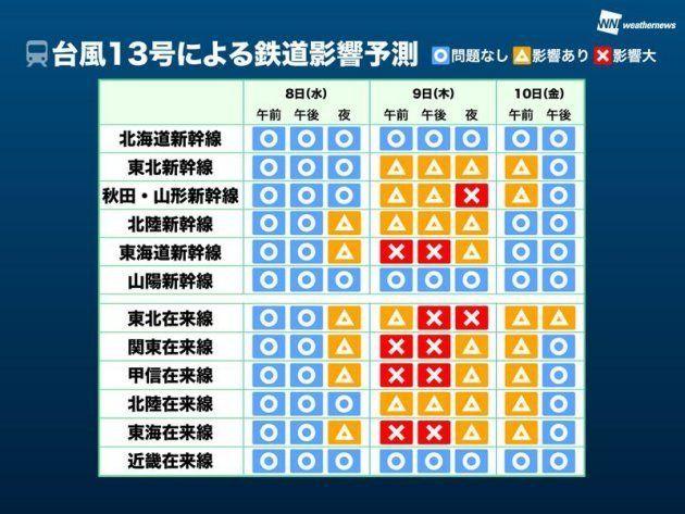 台風13号による鉄道影響予測