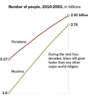 なぜ若者はイスラム過激派に走るのか イスラム世界の人口爆発と過激派の台頭