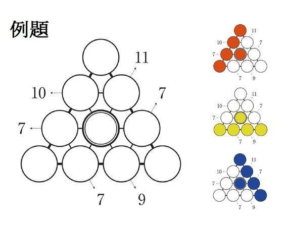私の開発した「三角パズル」を紹介します。