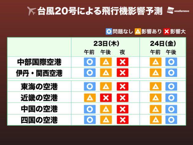台風20号、23日午後から鉄道や道路、飛行機への影響大 早めの帰宅を