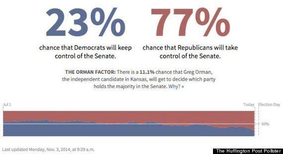 アメリカ中間選挙とは 野党・共和党が上院でも過半数獲得か