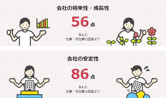 鉄道ファン注目! 東京メトロ、東武、近鉄の私鉄3社、働きやすい会社はどこ?