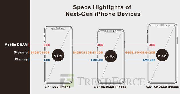 新 iPhone発表は9月12日に決定。iPhone XS大小とiPhone