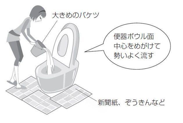 断水時、トイレをどう流せばいい?
