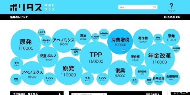 「党派ではなく、政策で政治家を選ぶ」 政治を可視化するメディア「ポリタス」を公開した津田大介さんに聞く