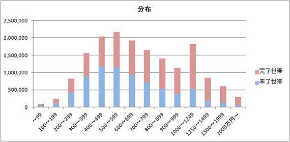 日本の若者はこれからもずっと不幸です/成功よりも「没落」の可能性のほうが高い理由(わけ)