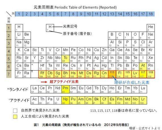 113番元素の命名権、理研が獲得