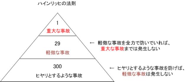 何故、JR北海道と福島第一原発は事故と不祥事が頻発するのか?