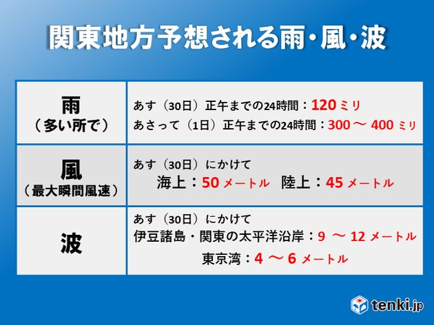 台風24号、東京など関東地方のピークはいつ? 暴風が吹き荒れ、局地的に息苦しさを感じる雨も…