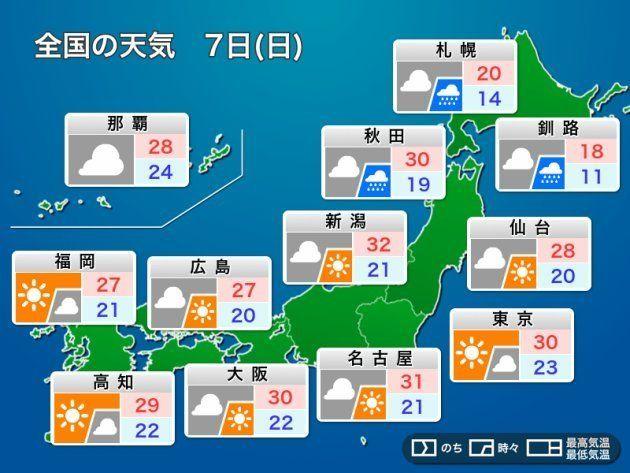 7日(日)の天気と気温