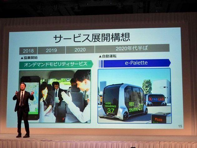 トヨタとソフトバンクが新会社