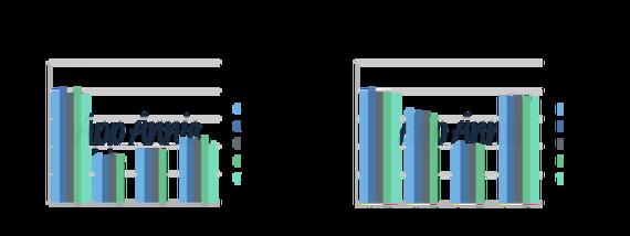 ポケモンGO、iOS版は1億ダウンロード、売上合計は1000万ドル/日に 他ゲーム、アプリへの影響は?(調査結果)