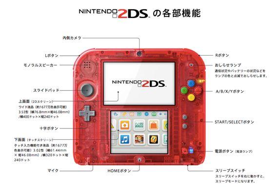 立体視なしのニンテンドー2DS、初代ポケモン付属で来年2月に日本発売。海外発売からは2年以上の遅れ