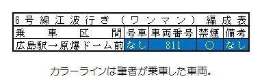 戦後70年目企画 8月6日の広島を歩く-前編-