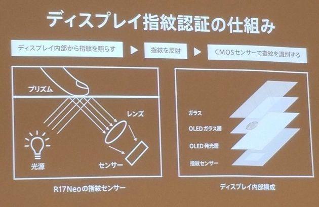 指紋センサーは他社製。反応速度は0.5秒で、精度は一般的な指紋センサーと変わらない