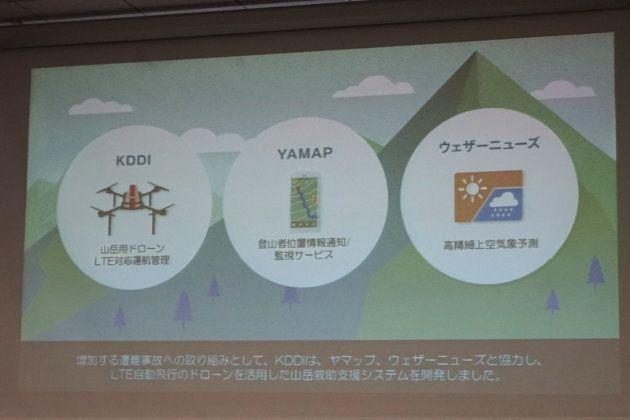 増加する遭難事故への取り組みとして、KDDIは、ヤマップ、ウェザーニュースと協力し、LTE自動飛行のドローンを活用した山岳救助システムを開発した。