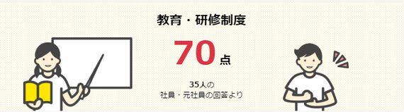 給与、家賃補助、キャリアアップ制度――元社員も「恵まれている」と評価する村田製作所のウラ側