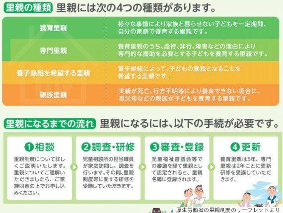 男性カップルを大阪市が里親認定 全国で初めて